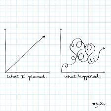 what I planned_what happened
